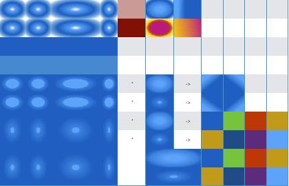 Spatially_organized_Qmatrix